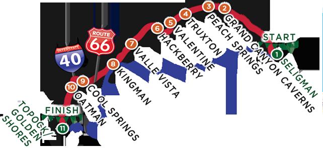 Route-66-Fun-Run-Map3